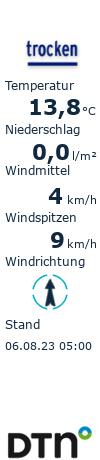 Aktuelle Daten von der Olper Wetterstation © Meteomedia