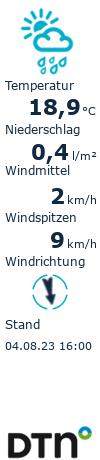 Wetterdienst Rathmannsdorf in der Sächsischen Schweiz