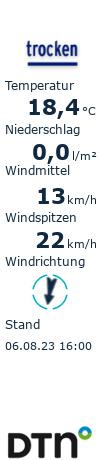 Aktuelle Wetterdaten Hörnum