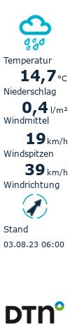 Wetter in Neuenrade