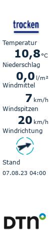 Aktuelle Werte Wetterstation Herrenberg