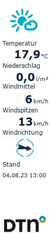 Zur 4-Tages-Prognose der Wetterstation Lindenberg