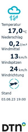 Wetterstation Wegberg